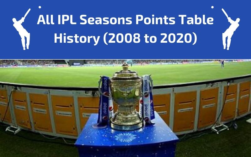 All IPL Seasons Points Table 2008 to 2020