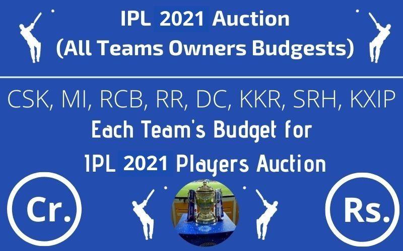 IPL 2021 Auction Budget All Teams Purse Balance