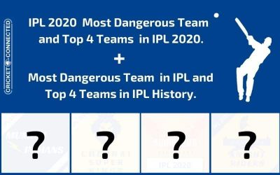 Most Dangerous Teams in IPL 2020 and in IPL History