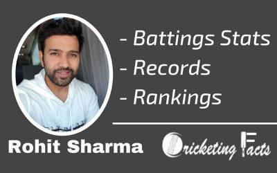 Rohit Sharma Stats, Records, Cricket Career in Test, ODI, T20, IPL
