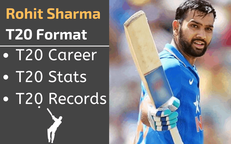 Rohit Sharma T20 Stats Records Rankings and Career