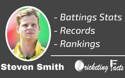 Steven Smith Stats, Records, Cricket Career in Test, ODI, T20, IPL