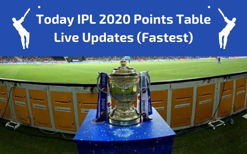 Today IPL 2020 Points Table Live Updates