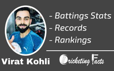 Virat Kohli Stats, Records, Cricket Career in Test, ODI, T20, IPL