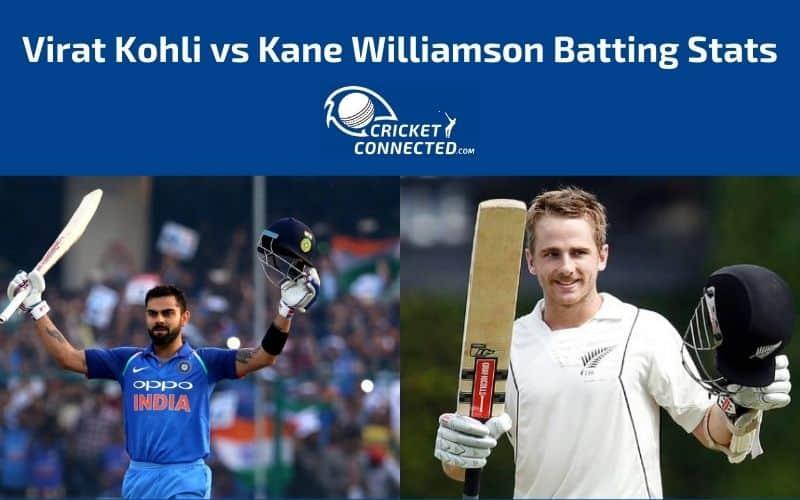 Virat Kohli vs Kane Williamson Stats