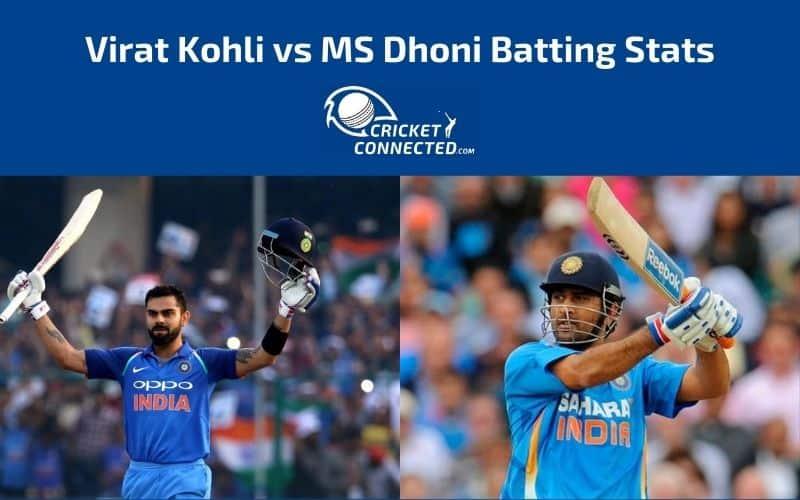 Virat Kohli vs MS Dhoni Stats